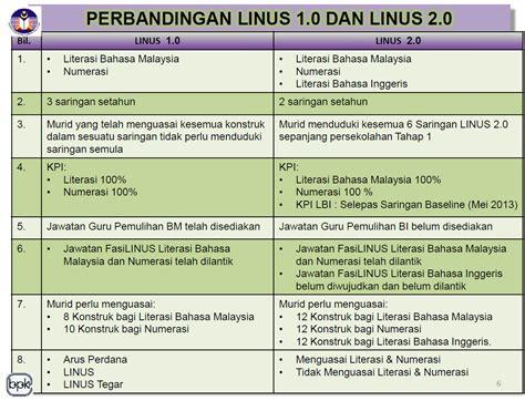 follizin malaysia picture 10