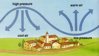Low blood pressure and air travel picture 5