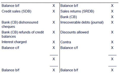 accounts receivable aging understanding its mechanics bank picture 15