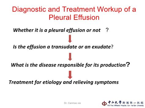 herbal treatment of pleural effusion picture 3