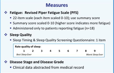 sleep medications and fatigue picture 2