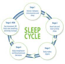 sleep aid that does not raise bp picture 19