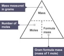 does livlean formula number 1 work picture 3