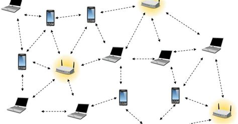 wireless network in my home small business is picture 8