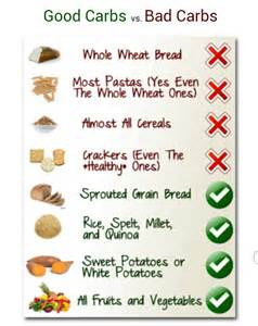 bad carbs list picture 11