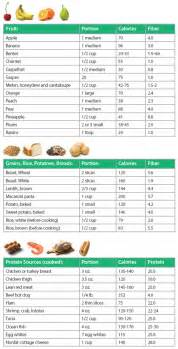 healthy weight loss and eating excerscise picture 14