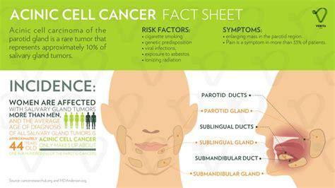 Colon cancer treatment picture 4
