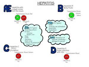 sintomas ng hiv tagalog picture 9