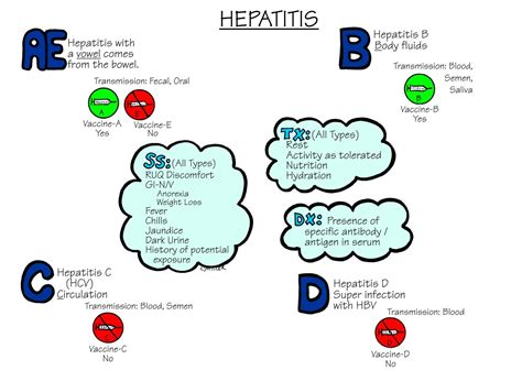 herpes medication blockers picture 11
