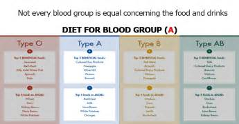 blood diet picture 11