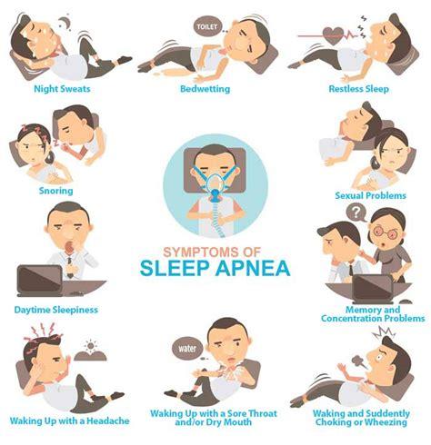 symptoms of obstructive sleep apnea picture 13