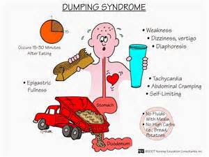 diet for dumping syndrome picture 2