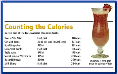 counting calories diet picture 6