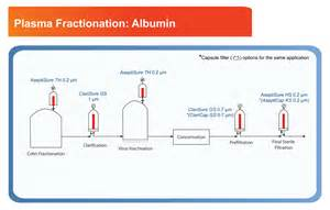 clotting factors in chronic liver disease picture 17