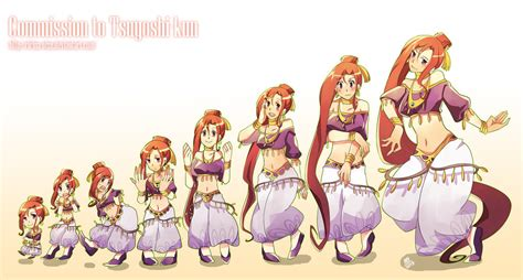 anime growth picture 5