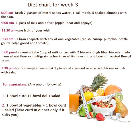 ayurvedic weight loss diet chart picture 7