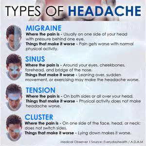 2014 health viruses head ache picture 1