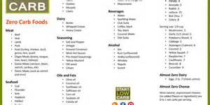 seven day menu for weight loss picture 13