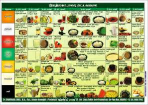 controlling add with diet picture 15
