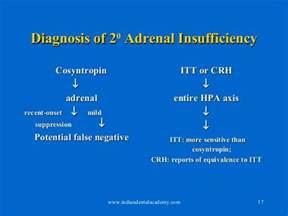 adrenal suppression picture 19