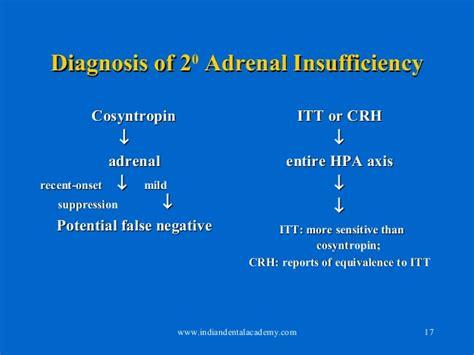 adrenal suppression picture 11