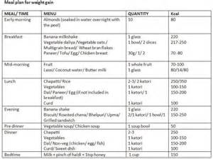 healthy weight gain diet picture 3