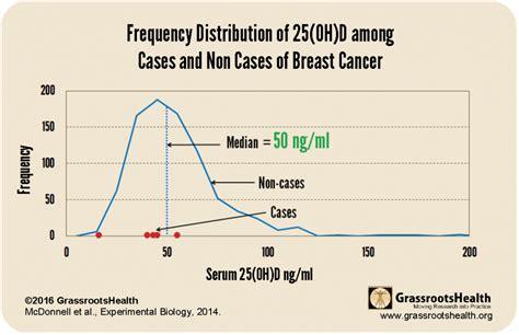 senyales ng may breast cancer picture 5