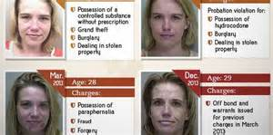meth and drugs physical aging picture 11