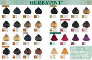 Herbatint herbal haircolor picture 2