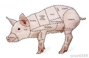 smoke pork shoulder picture 9