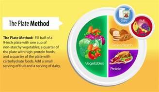 diabetic breakfast foods picture 9