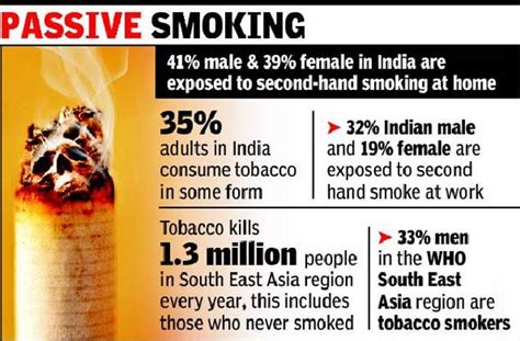 second hand smoke diseases picture 11