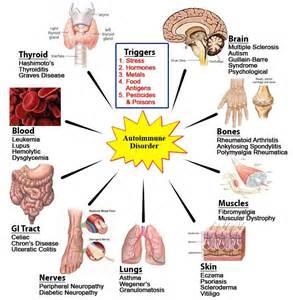 depigmented mucosa colon picture 14