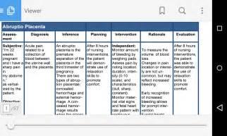 nanda nursing care plans on hystrectomy picture 2