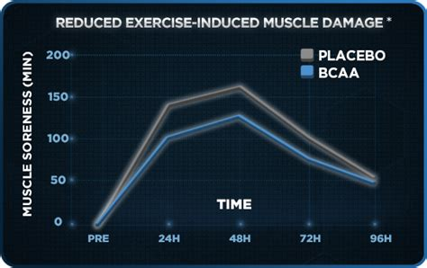 exercise induced muscle pain picture 9