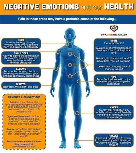 l&t health and fitness picture 14