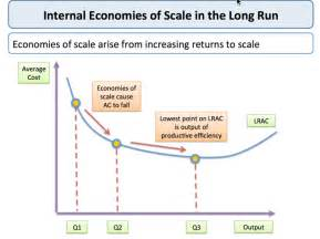 total cost curve tutor2u picture 2