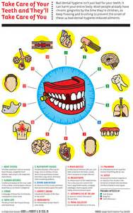 causes for dental problems in aging picture 3