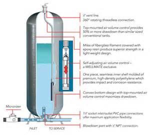 installation procedure of pneumatic bladder picture 6