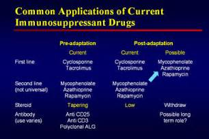 immune suppressent drugs picture 15