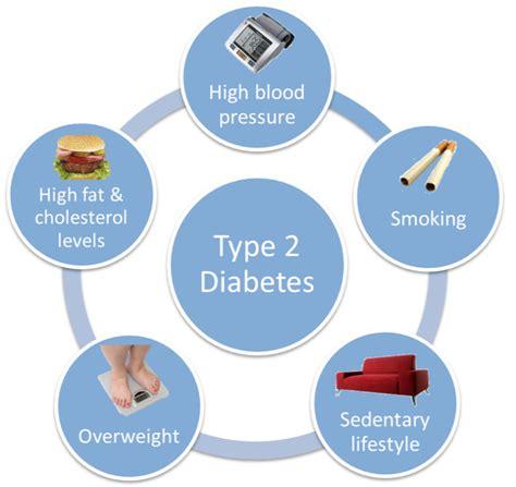 diabetes picture 6