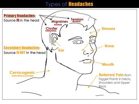 neck ache relief picture 11