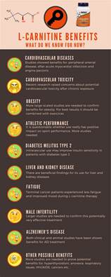 l carnitine benefits and weight loss herpes picture 1