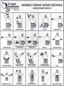 signals picture 11