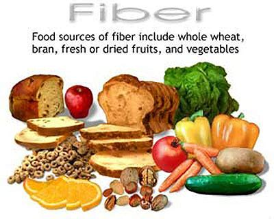 increase fiber in a child's diet picture 3