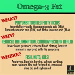 omega 3 daily benefits picture 5
