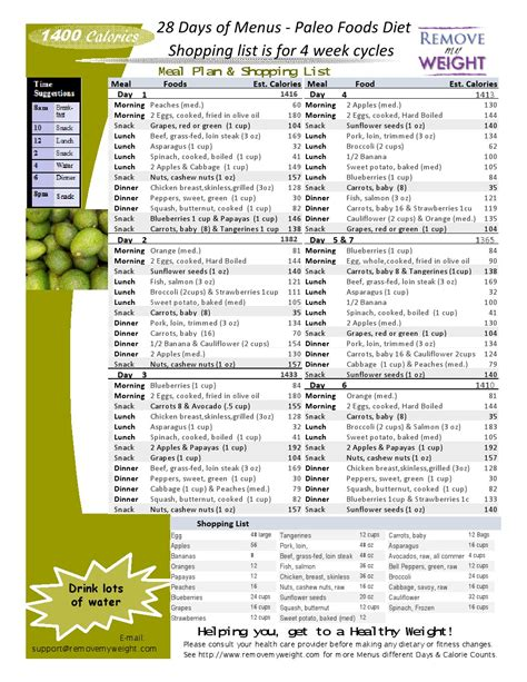 free diet meal plans with shopping list picture 12
