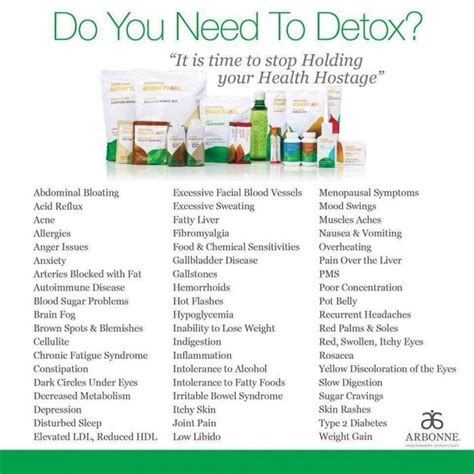 arbonne 28 day cleanse guide picture 3