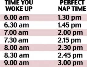 sleep schedule messed up sleep days awake at picture 17