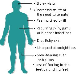 fenugreek effects on legs picture 2